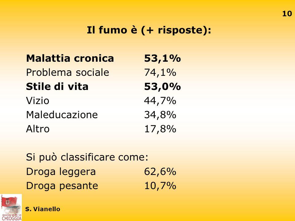 9 S. Vianello Nell'indagine regionale svolta nel Veneto su 2274 MMG (su circa 4000): 83,2% disponibile a partecipare ad incontri formativi Consiglio e