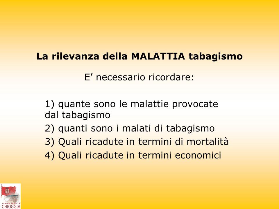 13 S. Vianello