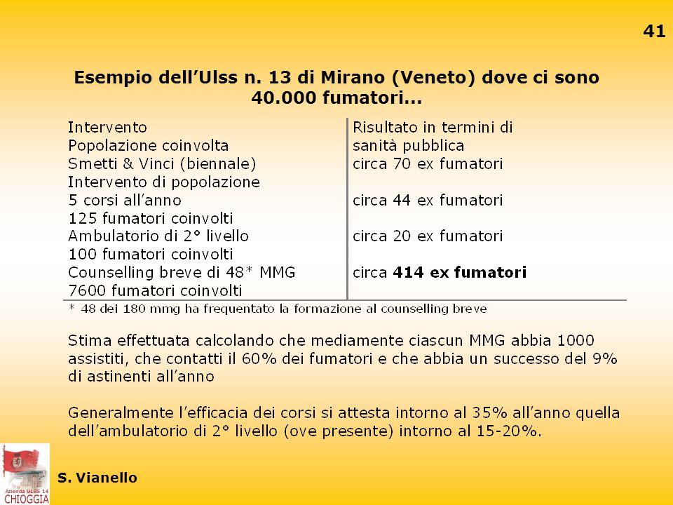 40 S. Vianello Esempio di una popolazione di fumatori per Azienda Ulss e per un MMG con 1500 scelte (Veneto) Nel Veneto fuma mediamente il 26% dei mas