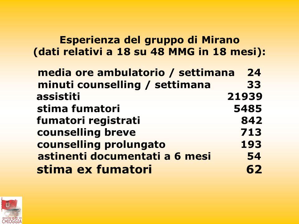 41 S. Vianello Esempio dell'Ulss n. 13 di Mirano (Veneto) dove ci sono 40.000 fumatori...