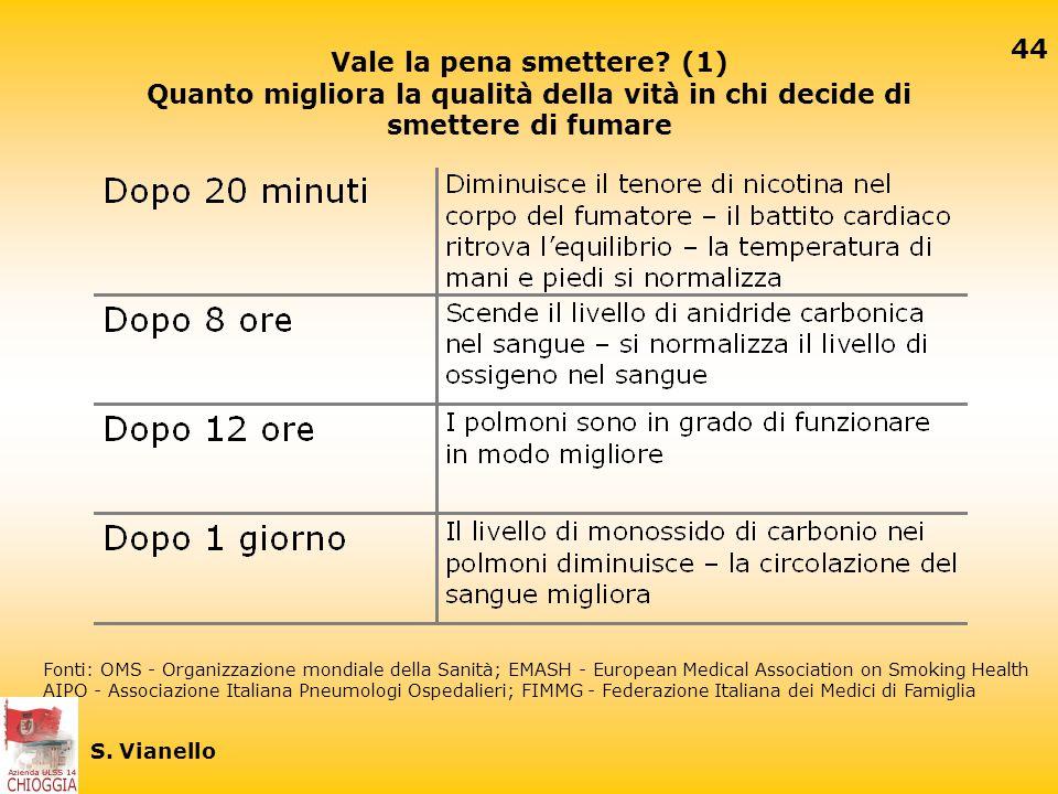 """43 S. Vianello home page concorso """"Smetti e Vinci"""" (http:/www.smettievinci.it)"""