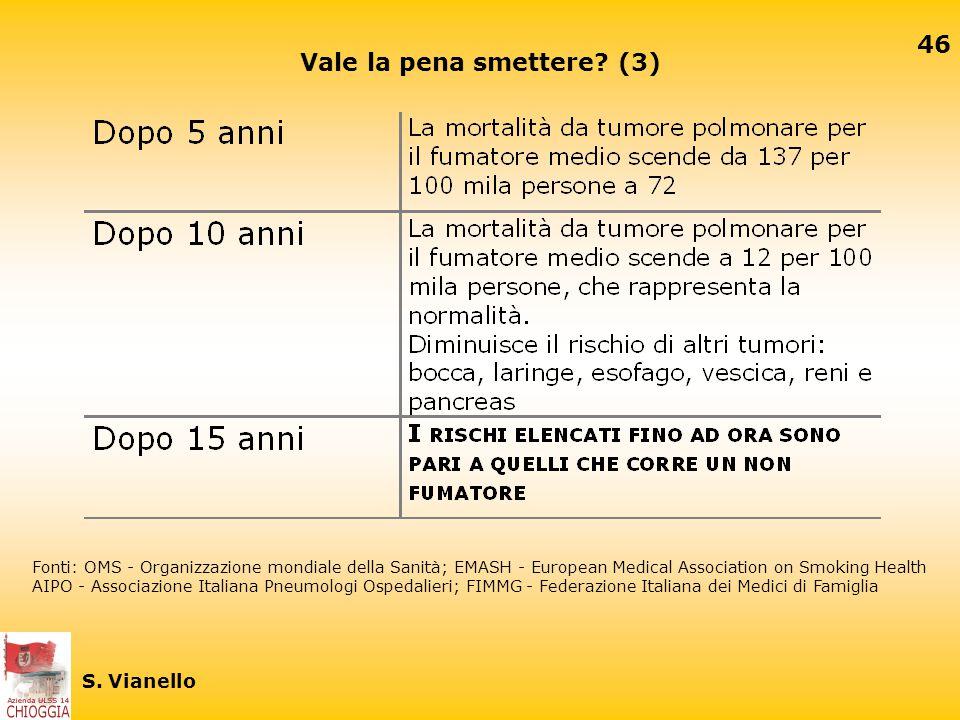 45 S. Vianello Vale la pena smettere? (2) Fonti: OMS - Organizzazione mondiale della Sanità; EMASH - European Medical Association on Smoking Health AI