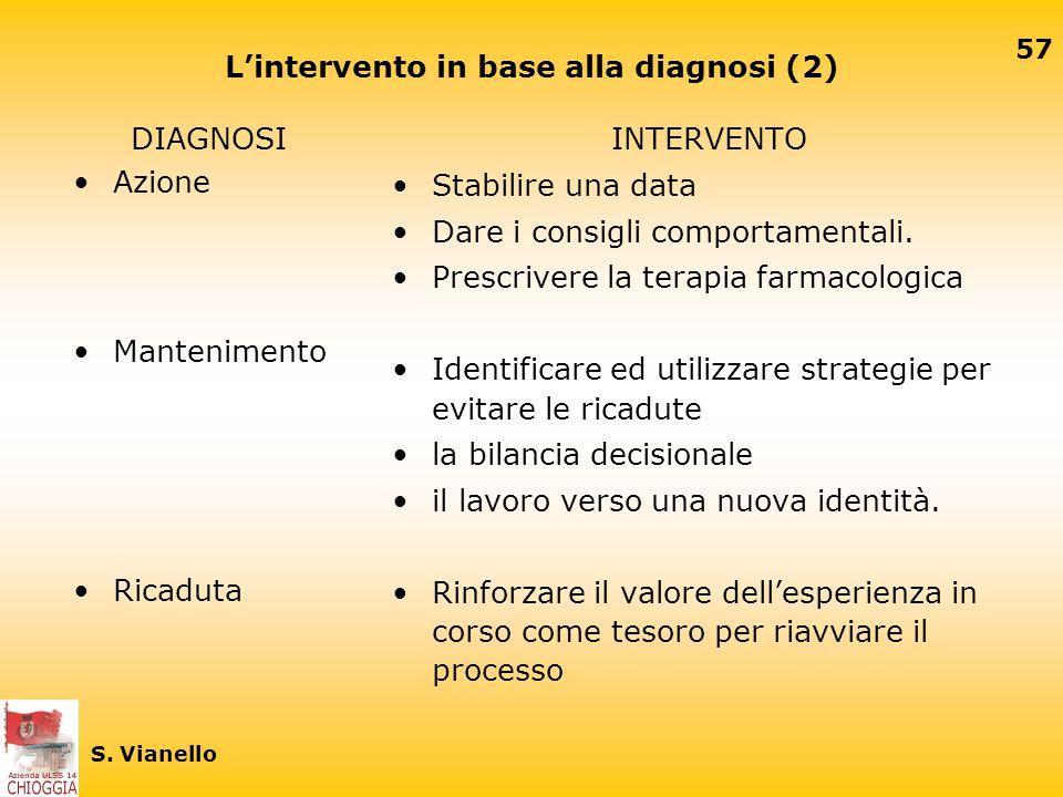 """56 S. Vianello L'intervento in base alla diagnosi (1) DIAGNOSI Precontemplazione Contemplazione Preparazione INTERVENTO """"mettere la pulce nell'orecchi"""