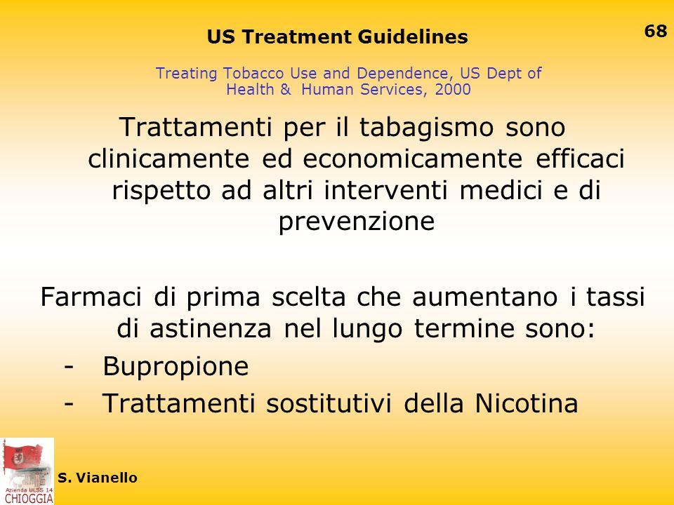 67 S. Vianello La Terapia Farmacologica: ovvero come raddoppiare le probabilità di successo ad un anno!!!