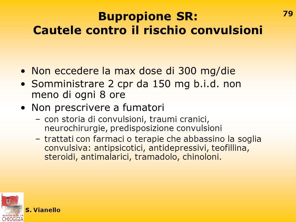 78 S. Vianello Bupropione SR: Controindicazioni ipersensibilità patologie convulsive in corso o precedenti tumori cerebrali brusca cessazione alcool a