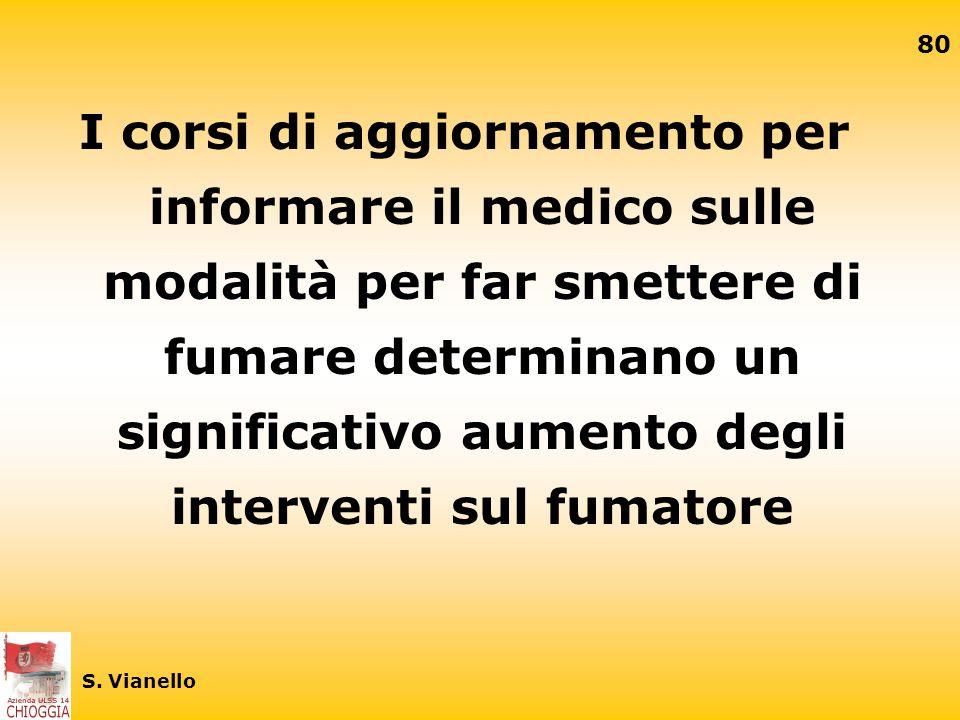 79 S. Vianello Bupropione SR: Cautele contro il rischio convulsioni Non eccedere la max dose di 300 mg/die Somministrare 2 cpr da 150 mg b.i.d. non me