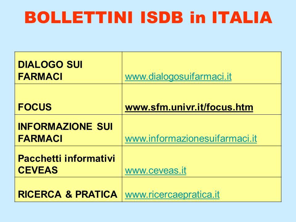 BOLLETTINI ISDB in ITALIA DIALOGO SUI FARMACIwww.dialogosuifarmaci.it FOCUS www.sfm.univr.it/focus.htm INFORMAZIONE SUI FARMACIwww.informazionesuifarmaci.it Pacchetti informativi CEVEASwww.ceveas.it RICERCA & PRATICAwww.ricercaepratica.it