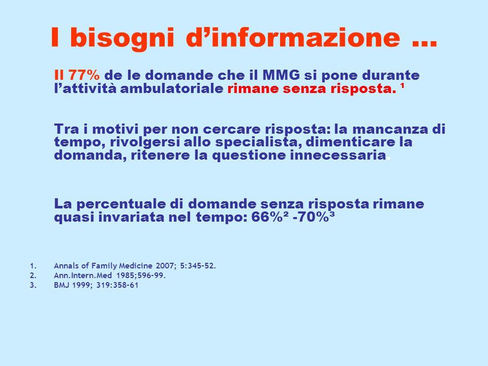 I bisogni d'informazione … Il 77% de le domande che il MMG si pone durante l'attività ambulatoriale rimane senza risposta.