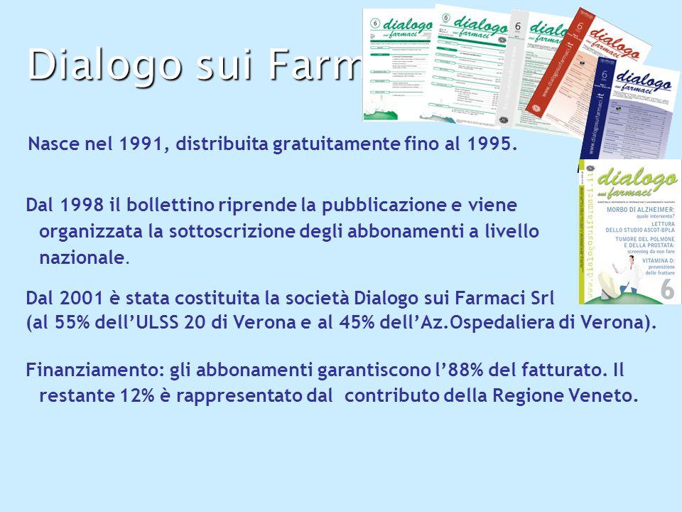 Dialogo sui Farmaci Nasce nel 1991, distribuita gratuitamente fino al 1995.