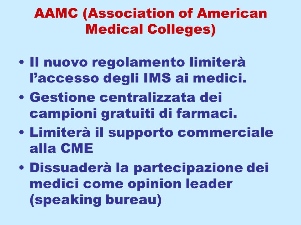 AAMC (Association of American Medical Colleges) Il nuovo regolamento limiterà l'accesso degli IMS ai medici.