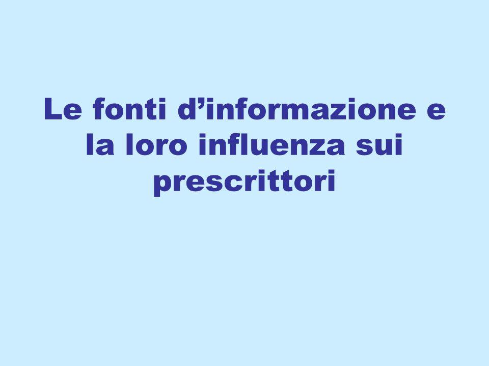 Le fonti d'informazione e la loro influenza sui prescrittori