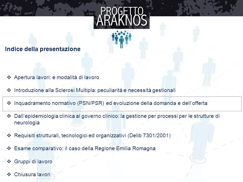 Indice della presentazione  Apertura lavori: e modalità di lavoro  Introduzione alla Sclerosi Multipla: peculiarità e necessità gestionali  Inquadr
