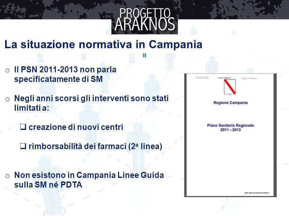 La situazione normativa in Campania o Il PSN 2011-2013 non parla specificatamente di SM o Negli anni scorsi gli interventi sono stati limitati a:  cr