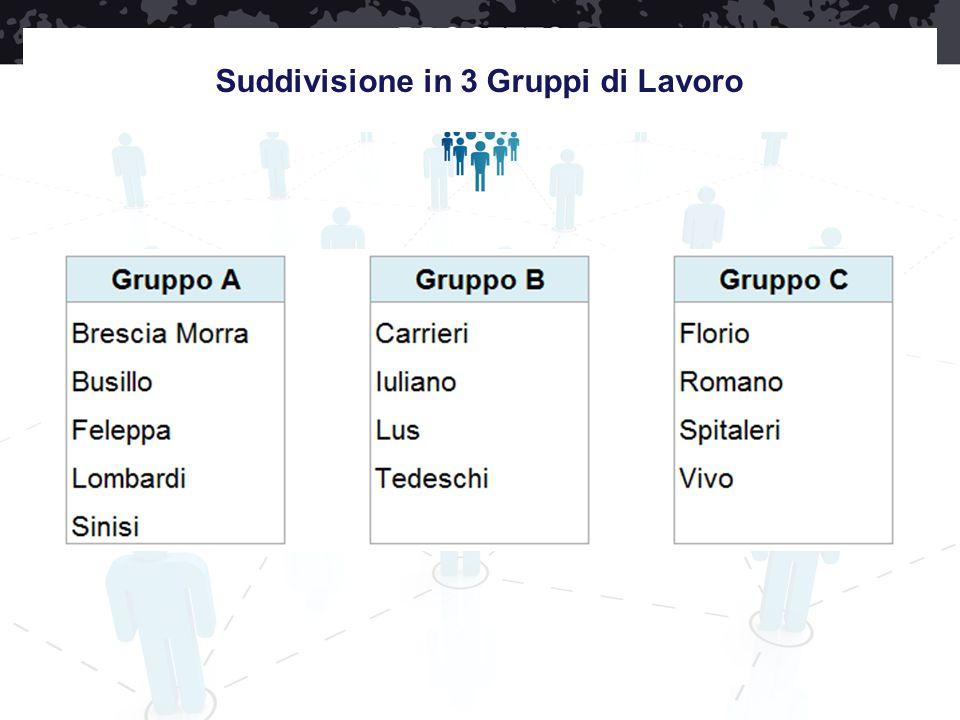Suddivisione in 3 Gruppi di Lavoro