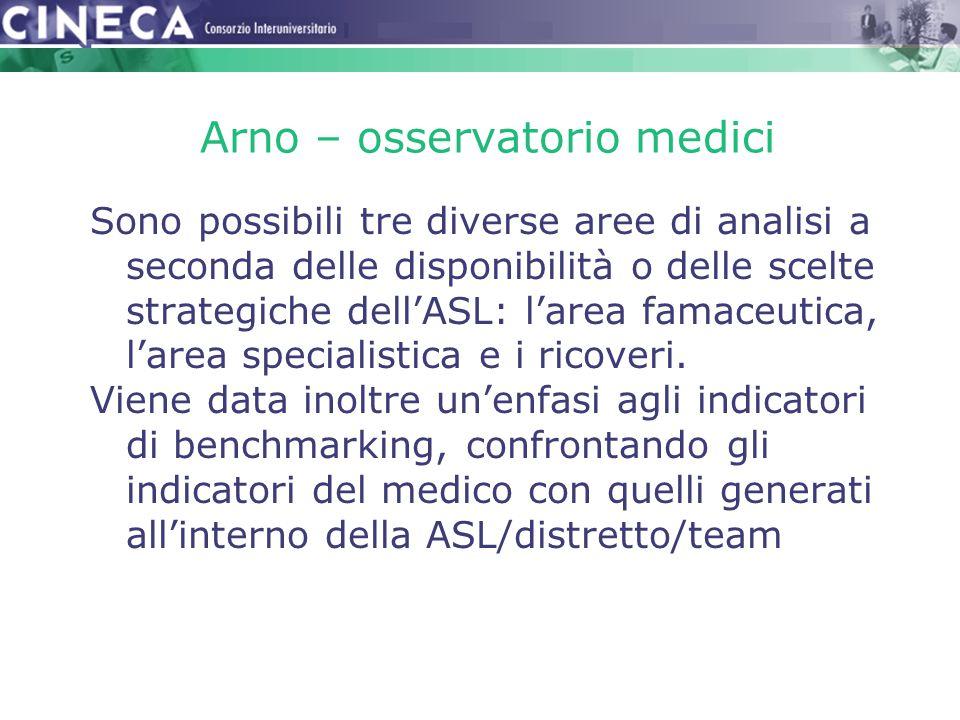 Arno – osservatorio medici Sono possibili tre diverse aree di analisi a seconda delle disponibilità o delle scelte strategiche dell'ASL: l'area famaceutica, l'area specialistica e i ricoveri.