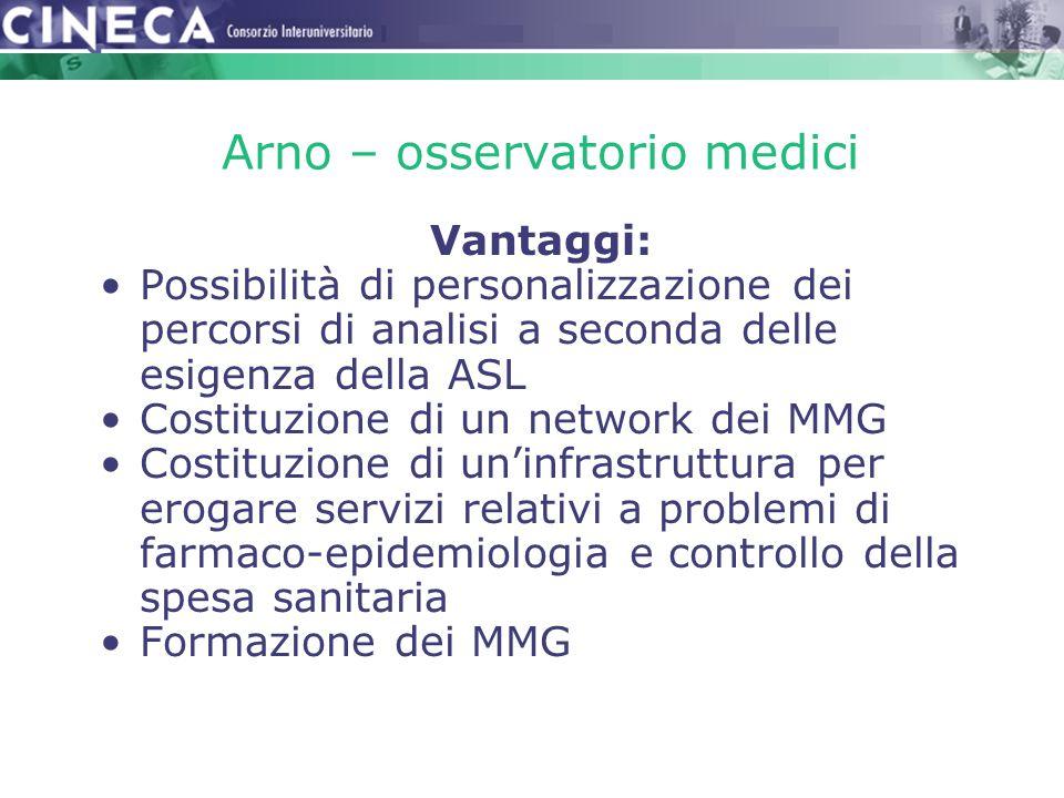 Arno – osservatorio medici Vantaggi: Possibilità di personalizzazione dei percorsi di analisi a seconda delle esigenza della ASL Costituzione di un ne