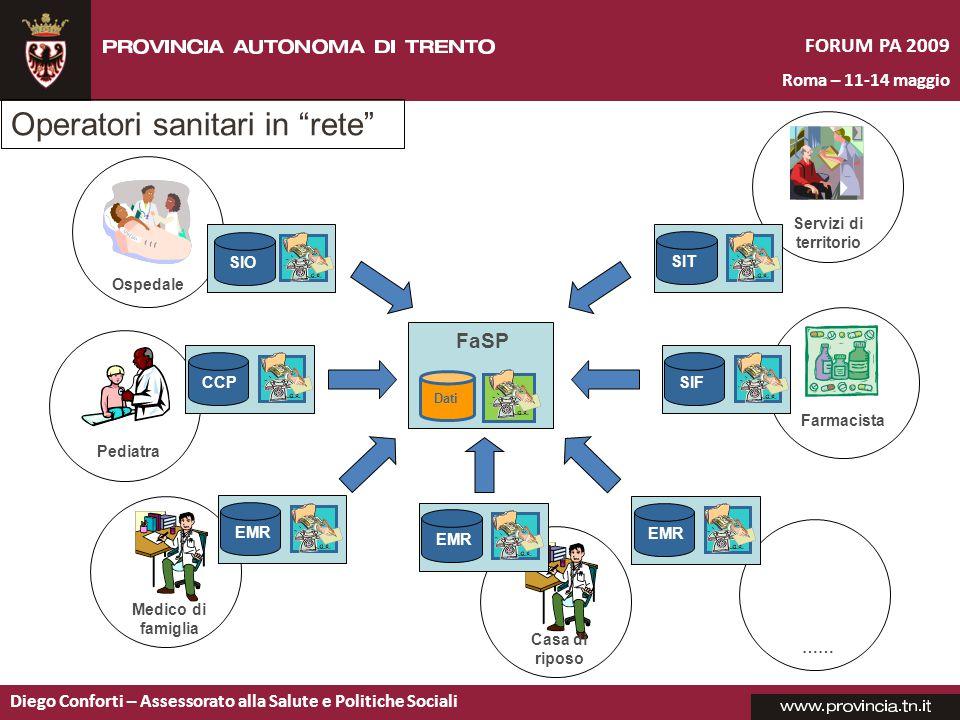 FORUM PA 2009 Roma – 11-14 maggio Diego Conforti – Assessorato alla Salute e Politiche Sociali Ospedale Medico di famiglia Pediatra Servizi di territo