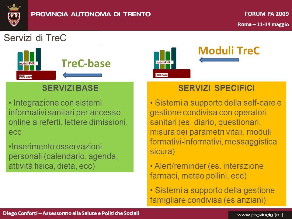 FORUM PA 2009 Roma – 11-14 maggio Diego Conforti – Assessorato alla Salute e Politiche Sociali TreC-base Moduli TreC Servizi di TreC SERVIZI BASE Inte