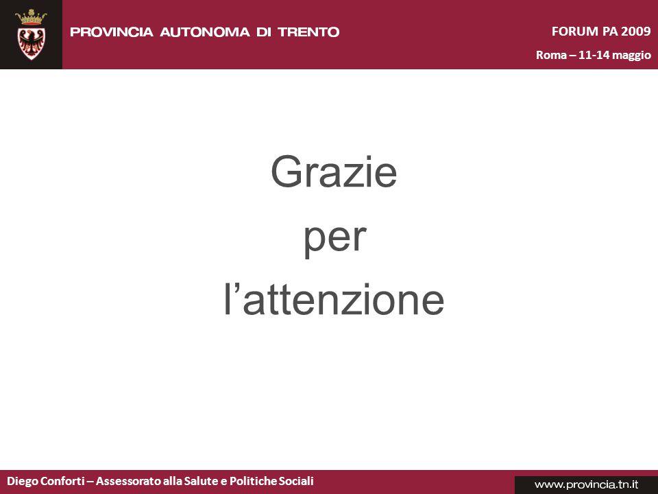FORUM PA 2009 Roma – 11-14 maggio Diego Conforti – Assessorato alla Salute e Politiche Sociali FORUM PA 2009 Roma – 11-14 maggio Grazie per l'attenzio