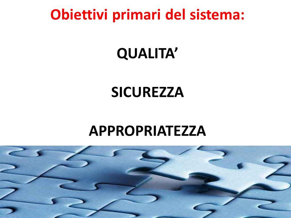 Obiettivi primari del sistema: QUALITA' SICUREZZA APPROPRIATEZZA