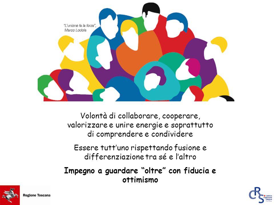Volontà di collaborare, cooperare, valorizzare e unire energie e soprattutto di comprendere e condividere Essere tutt'uno rispettando fusione e differenziazione tra sé e l'altro Impegno a guardare oltre con fiducia e ottimismo