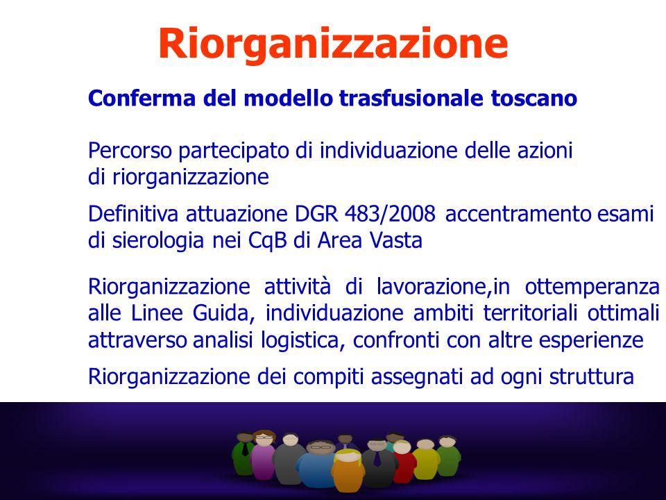 Riorganizzazione Conferma del modello trasfusionale toscano Percorso partecipato di individuazione delle azioni di riorganizzazione Definitiva attuazi
