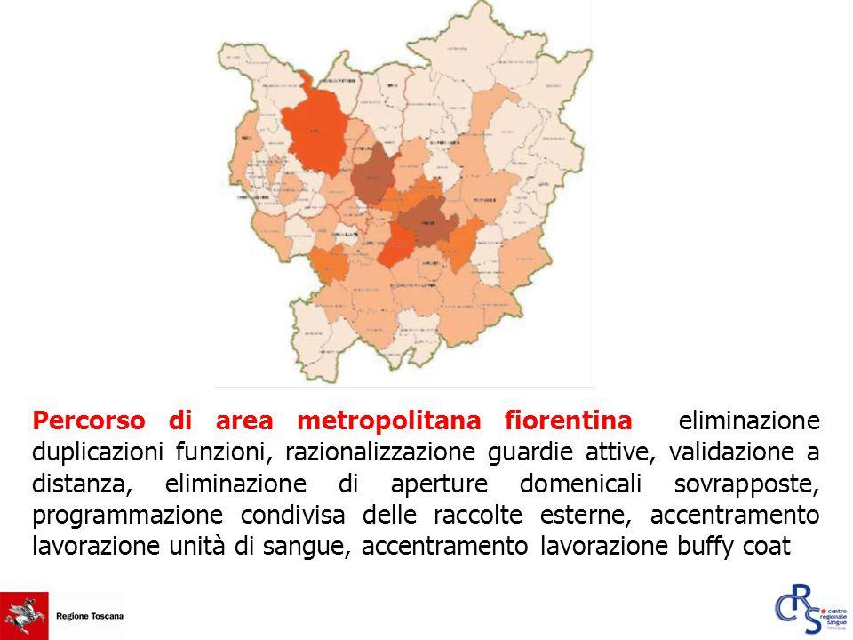 Percorso di area metropolitana fiorentina eliminazione duplicazioni funzioni, razionalizzazione guardie attive, validazione a distanza, eliminazione d