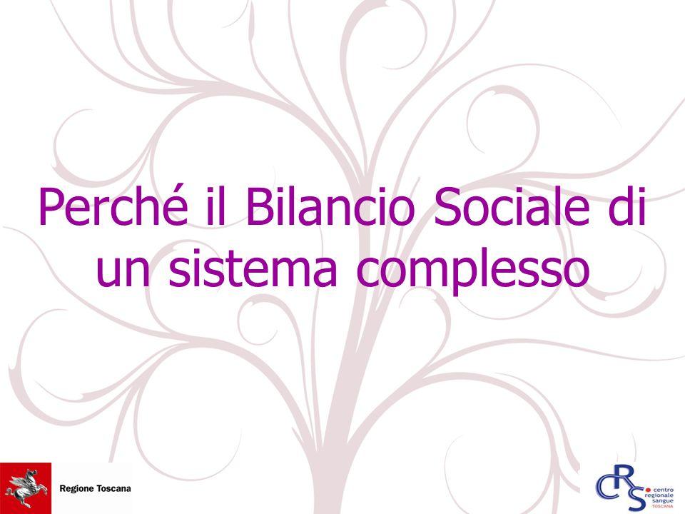 Perché il Bilancio Sociale di un sistema complesso