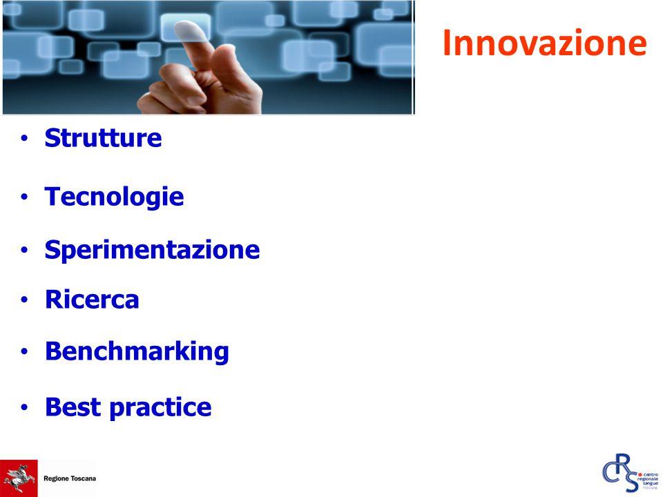 Innovazione Strutture Tecnologie Sperimentazione Ricerca Benchmarking Best practice