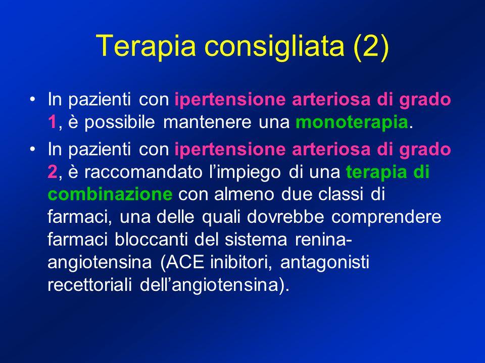 Terapia consigliata (2) In pazienti con ipertensione arteriosa di grado 1, è possibile mantenere una monoterapia. In pazienti con ipertensione arterio