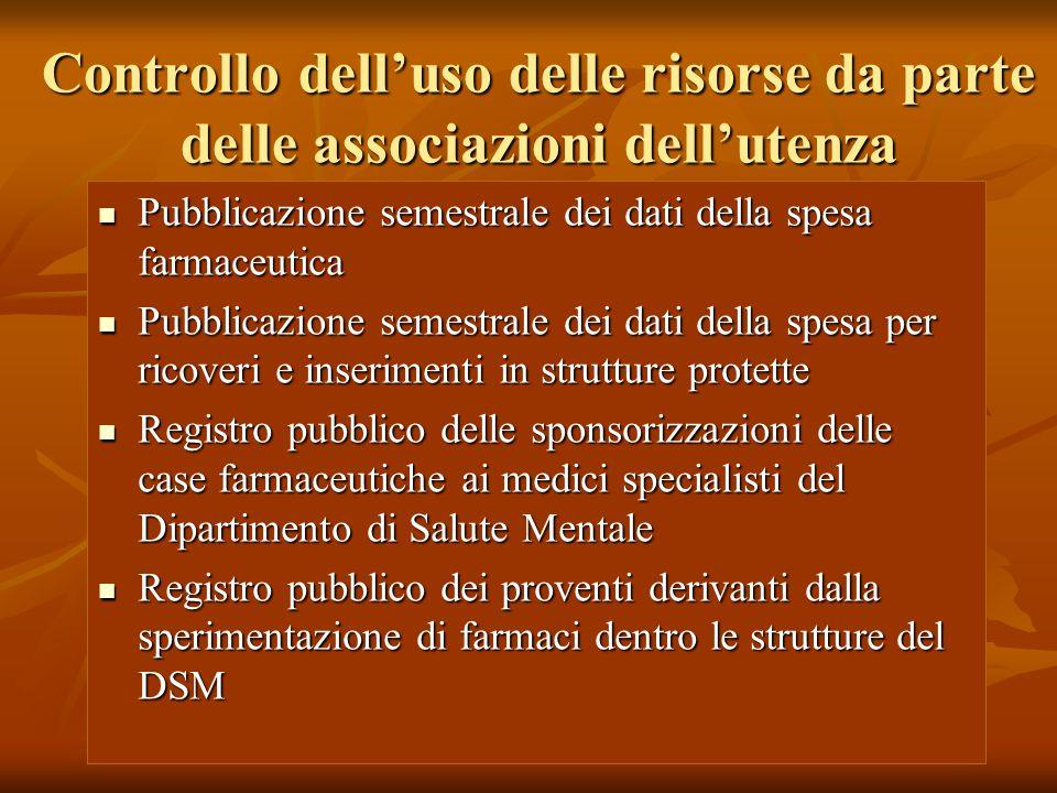 Controllo dell'uso delle risorse da parte delle associazioni dell'utenza Pubblicazione semestrale dei dati della spesa farmaceutica Pubblicazione seme