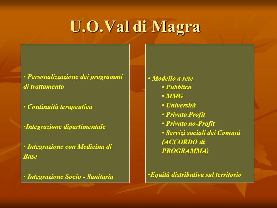 U.O.Val di Magra Personalizzazione dei programmi di trattamento Continuità terapeutica Integrazione dipartimentale Integrazione con Medicina di Base I