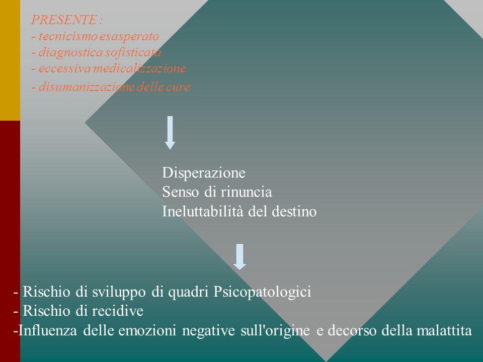 PRESENTE : - tecnicismo esasperato - diagnostica sofisticata - eccessiva medicalizzazione - disumanizzazione delle cure Disperazione Senso di rinuncia