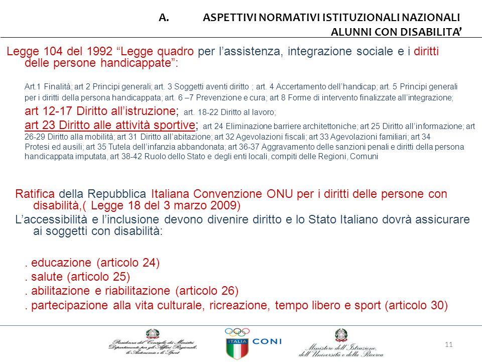 """A. ASPETTIVI NORMATIVI ISTITUZIONALI NAZIONALI ALUNNI CON DISABILITA' Legge 104 del 1992 """"Legge quadro per l'assistenza, integrazione sociale e i diri"""