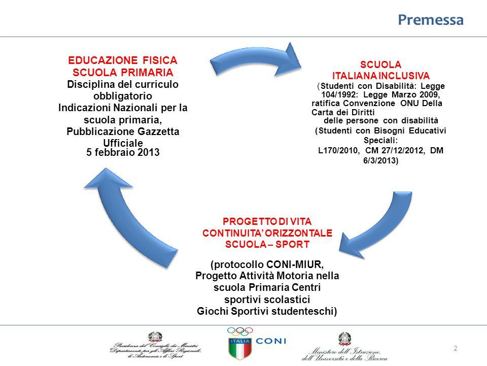 Premessa SCUOLA ITALIANA INCLUSIVA (Studenti con Disabilità: Legge 104/1992: Legge Marzo 2009, ratifica Convenzione ONU Della Carta dei Diritti delle