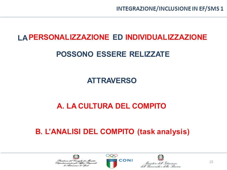 INTEGRAZIONE/INCLUSIONE IN EF/SMS 1 LA PERSONALIZZAZIONE ED INDIVIDUALIZZAZIONE POSSONO ESSERE RELIZZATE ATTRAVERSO A. LA CULTURA DEL COMPITO B. L'ANA