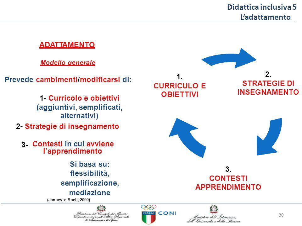 Didattica inclusiva 5 L'adattamento ADATTAMENTO Modello generale 1. CURRICULO E OBIETTIVI 2. STRATEGIE DI INSEGNAMENTO Prevede cambimenti/modificarsi