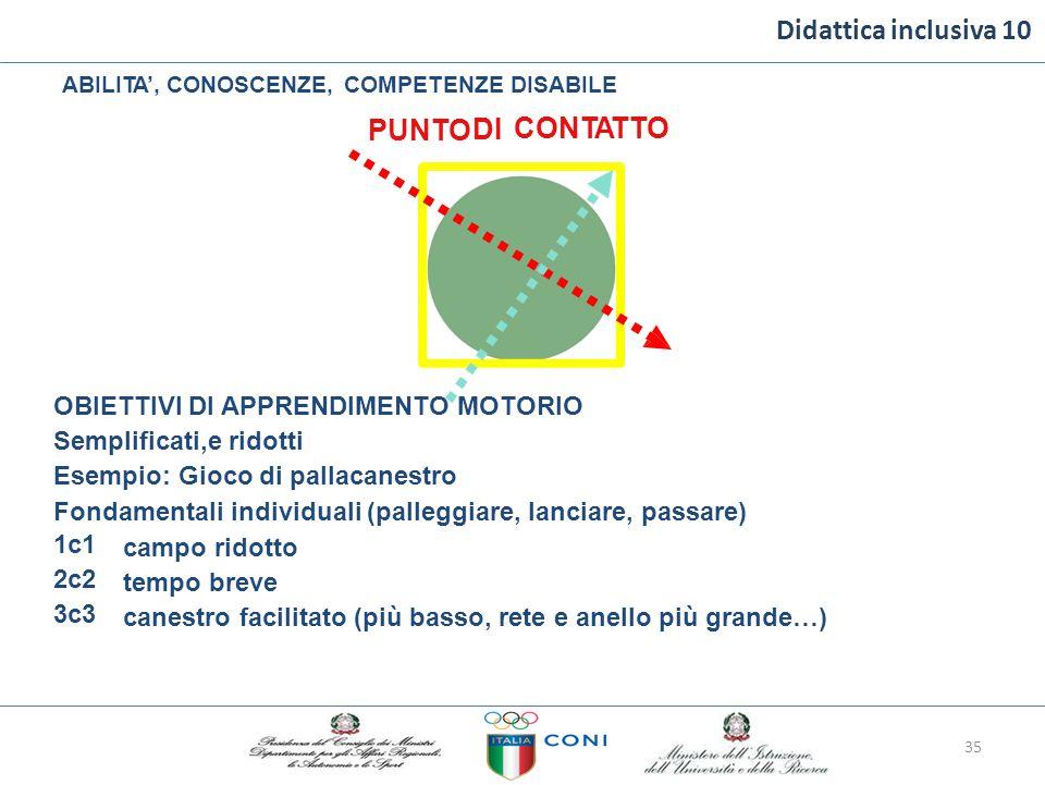 Didattica inclusiva 10 ABILITA', CONOSCENZE, COMPETENZE DISABILE PUNTO DI CONTATTO OBIETTIVI DI APPRENDIMENTO MOTORIO Semplificati,e ridotti Esempio: