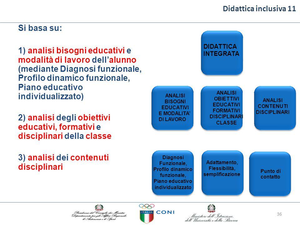Didattica inclusiva 11 Si basa su: DIDATTICA INTEGRATA 1) analisi bisogni educativi e modalità di lavoro dell'alunno (mediante Diagnosi funzionale, Profilo dinamico funzionale, Piano educativo individualizzato) ANALISI OBIETTIVI EDUCATIVI FORMATIVI DISCIPLINARI CLASSE ANALISI BISOGNI EDUCATIVI E MODALITA' DI LAVORO ANALISI CONTENUTI DISCIPLINARI 2) analisi degli obiettivi educativi, formativi e disciplinari della classe 3) analisi dei contenuti disciplinari Diagnosi Funzionale, Profilo dinamico funzionale, Piano educativo individualizzato Adattamento, Flessibilità, semplificazione Punto di contatto 36