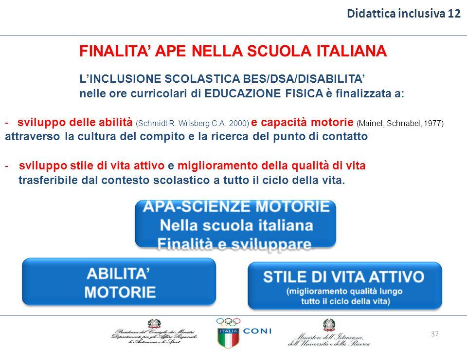 Didattica inclusiva 12 FINALITA' APE NELLA SCUOLA ITALIANA L'INCLUSIONE SCOLASTICA BES/DSA/DISABILITA' nelle ore curricolari di EDUCAZIONE FISICA è finalizzata a: - sviluppo delle abilità (Schmidt R.