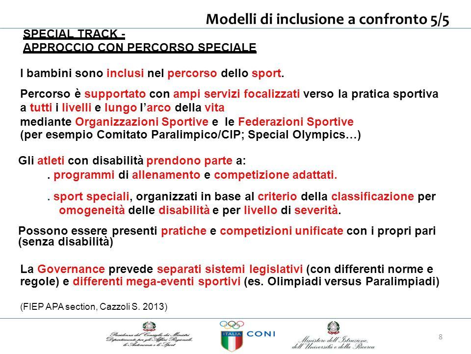 Modelli di inclusioneaconfronto5/5 SPECIAL TRACK - APPROCCIO CON PERCORSO SPECIALE I bambini sono inclusi nel percorso dello sport. Percorso è support