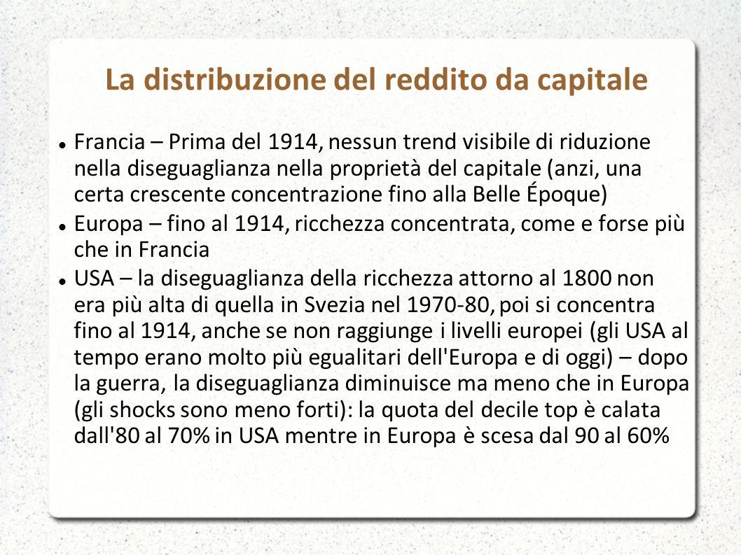 La distribuzione del reddito da capitale Francia – Prima del 1914, nessun trend visibile di riduzione nella diseguaglianza nella proprietà del capital