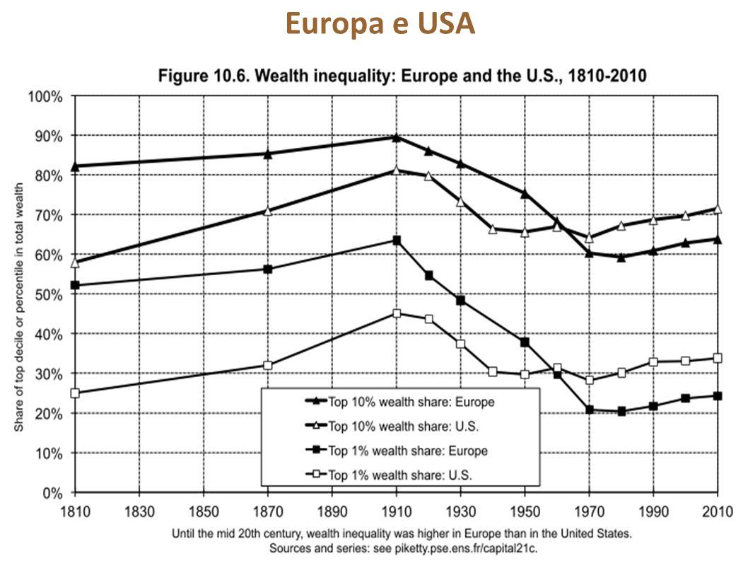Europa e USA