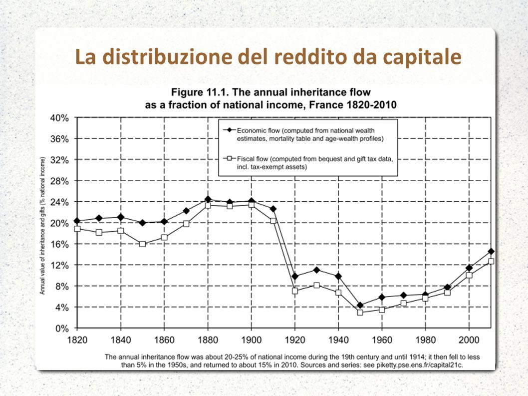 La distribuzione del reddito da capitale Tuttavia