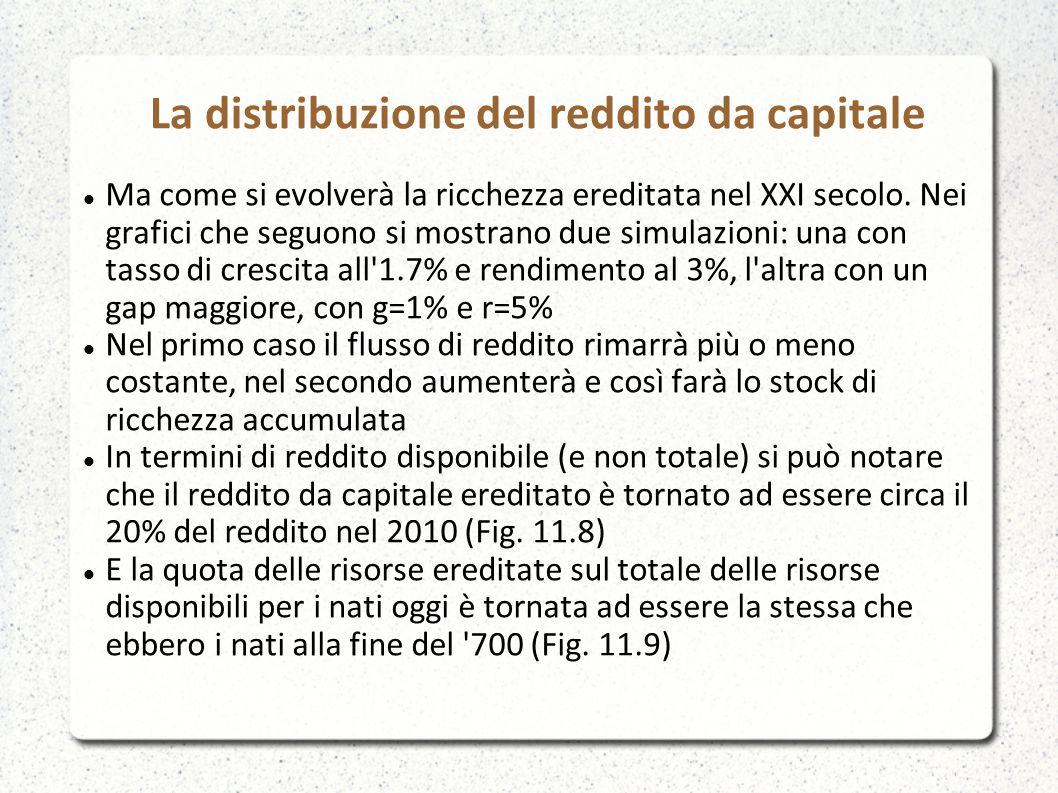 La distribuzione del reddito da capitale Ma come si evolverà la ricchezza ereditata nel XXI secolo. Nei grafici che seguono si mostrano due simulazion