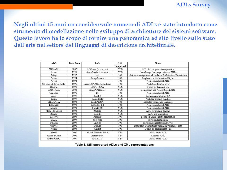 Negli ultimi 15 anni un considerevole numero di ADLs è stato introdotto come strumento di modellazione nello sviluppo di architetture dei sistemi software.