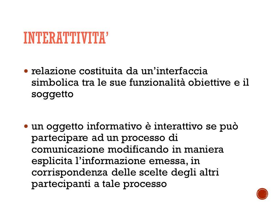 INTERATTIVITA' relazione costituita da un'interfaccia simbolica tra le sue funzionalità obiettive e il soggetto un oggetto informativo è interattivo se può partecipare ad un processo di comunicazione modificando in maniera esplicita l'informazione emessa, in corrispondenza delle scelte degli altri partecipanti a tale processo