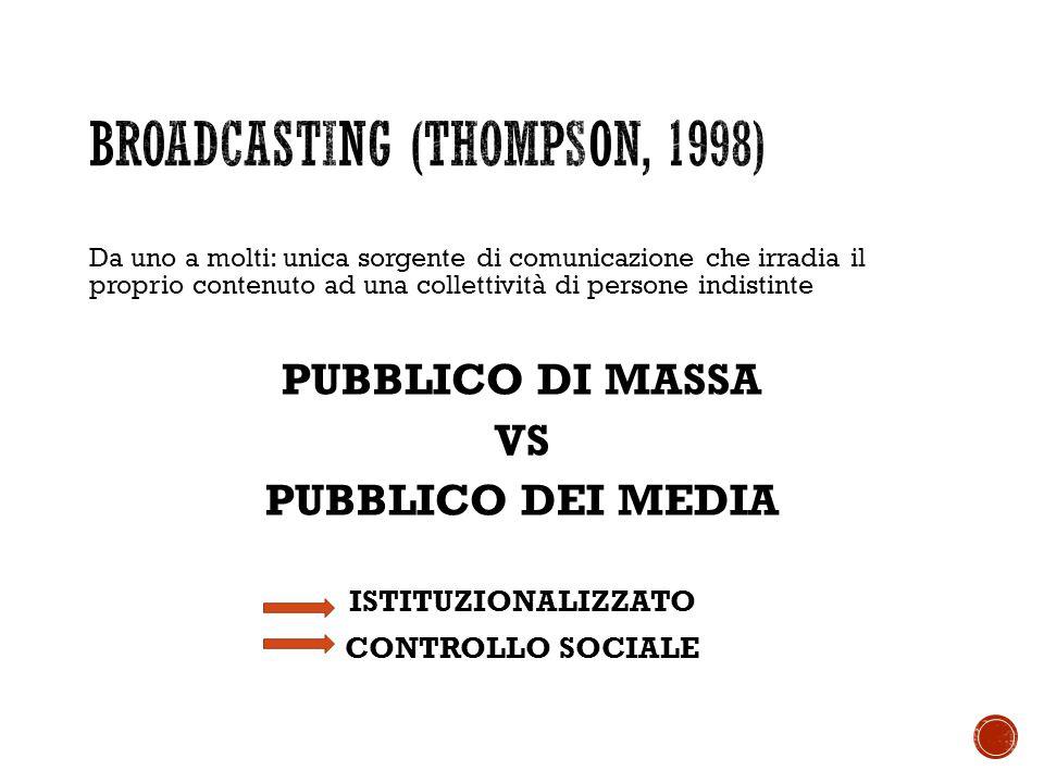 Da uno a molti: unica sorgente di comunicazione che irradia il proprio contenuto ad una collettività di persone indistinte PUBBLICO DI MASSA VS PUBBLICO DEI MEDIA ISTITUZIONALIZZATO CONTROLLO SOCIALE