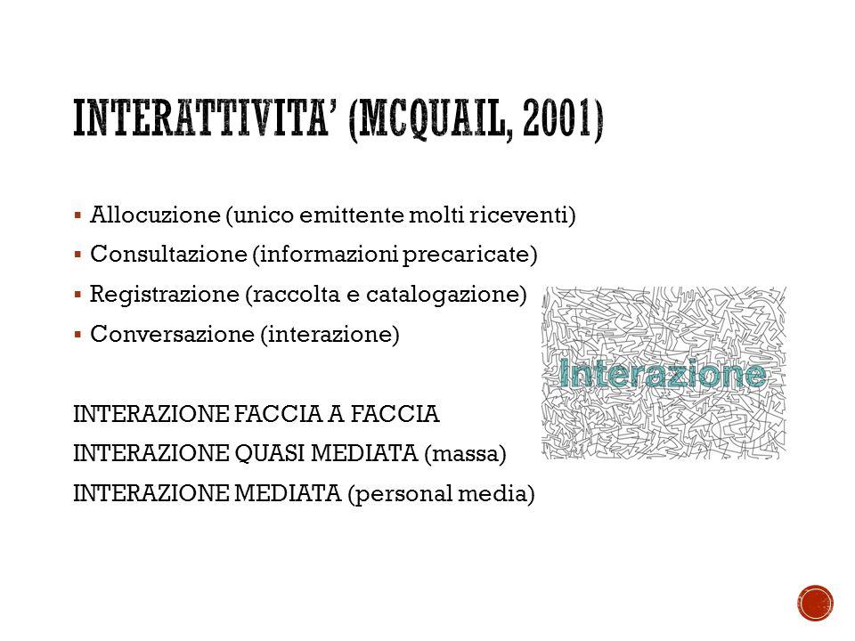  Allocuzione (unico emittente molti riceventi)  Consultazione (informazioni precaricate)  Registrazione (raccolta e catalogazione)  Conversazione (interazione) INTERAZIONE FACCIA A FACCIA INTERAZIONE QUASI MEDIATA (massa) INTERAZIONE MEDIATA (personal media)