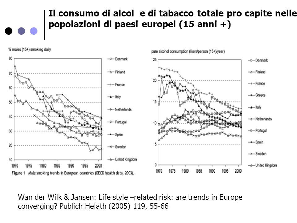 Il consumo di alcol e di tabacco totale pro capite nelle popolazioni di paesi europei (15 anni +) Wan der Wilk & Jansen: Life style –related risk: are trends in Europe converging.